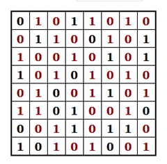 Example Binary Puzzle - Finish