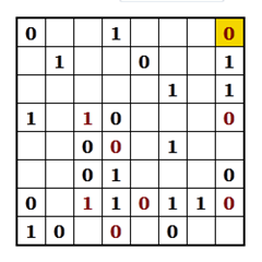 Example Binary Puzzle - Step 1