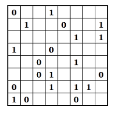Example Binary Puzzle